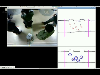 Download Video of Measurement System of Human and Shapes using Multiple Mirrors and URG Sensor